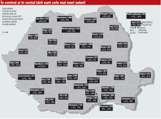 Sursă foto: zf.ro