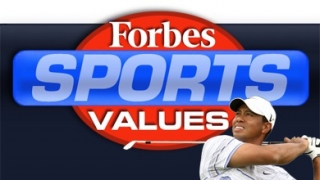 Forbes: Topul celor mai valoroase mărci sportive
