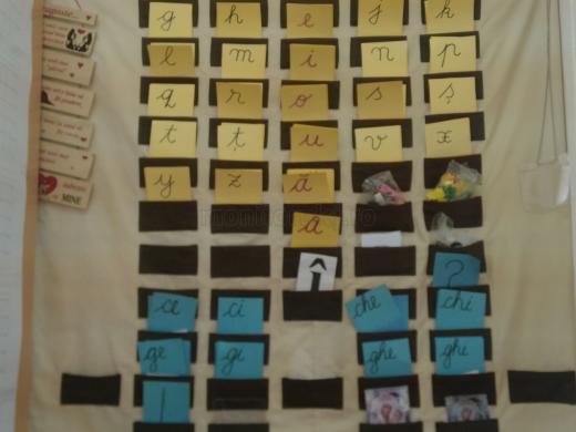 3.Bilețele cu litere pentru o percepere mai ușoară