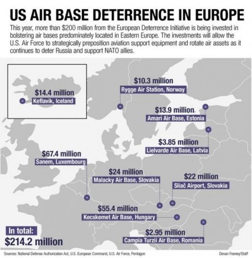 sursă foto: www.airforcetimes.com