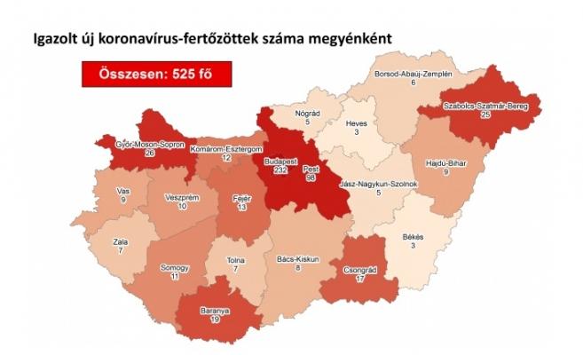 Ungaria publică numărul de cazuri de COVID-19 PE JUDEȚE. România îl ascunde în continuare!