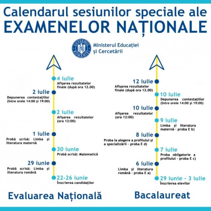 Când vor avea loc sesiunile speciale de BAC și Evaluare Națională?