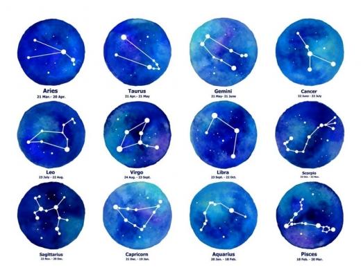 Horoscop, 31 august 2020. Cei din zodia Balanță vor avea o zi plină de reușite