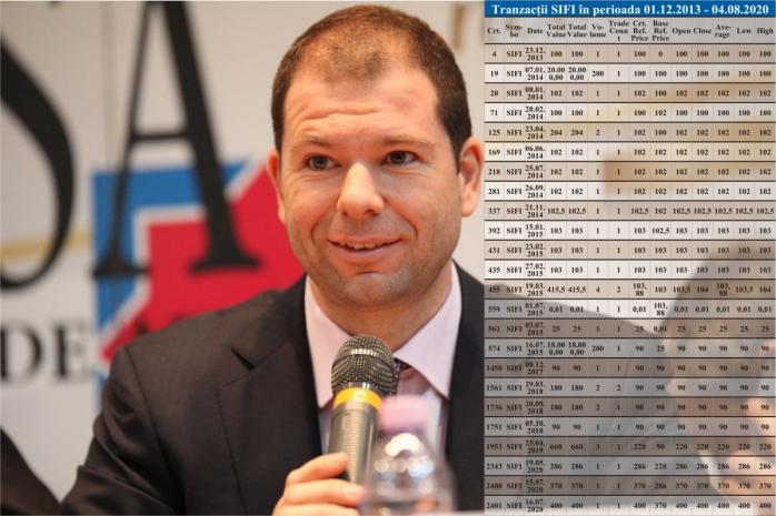 Preşedintele SIF Banat Crişana Bogdan Drăgoi se autodenunţă pentru manipularea pieţei