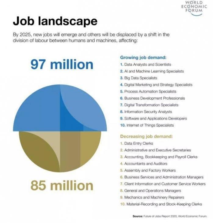 locurile-de-munca-care-se-cauta-pe-piata-muncii-vs-cele-care-au-o-scadere-enorma