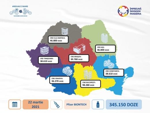 O nouă transșă de vaccin Pfizer va ajunge la Cluj.