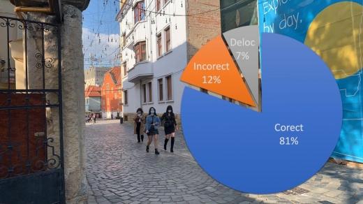 Cum poarta clujenii măștile? 19% nu știu cum e corect sau nu dau doi bani pe reguli. Un studiu ad-hoc într-o piață aglomerata din centru.