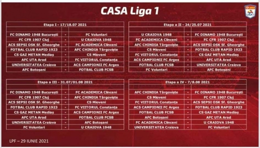 S-a stabilit programul sezonului 2021/2022 în Liga 1. CFR Cluj, program ușor la început